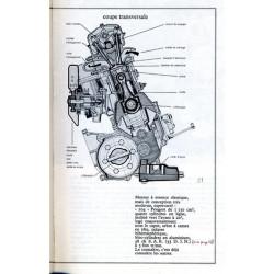 L'AUTO Librairie Automobile SPE auto