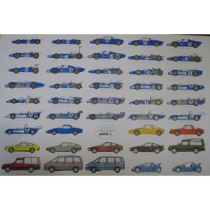 Affiche Matra - 25 ans d'automobiles